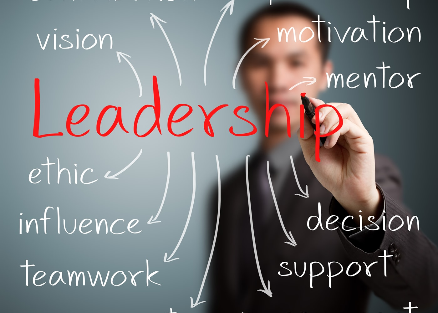 naem-2018-blog-business-man-writing-leadership-concept-700x500