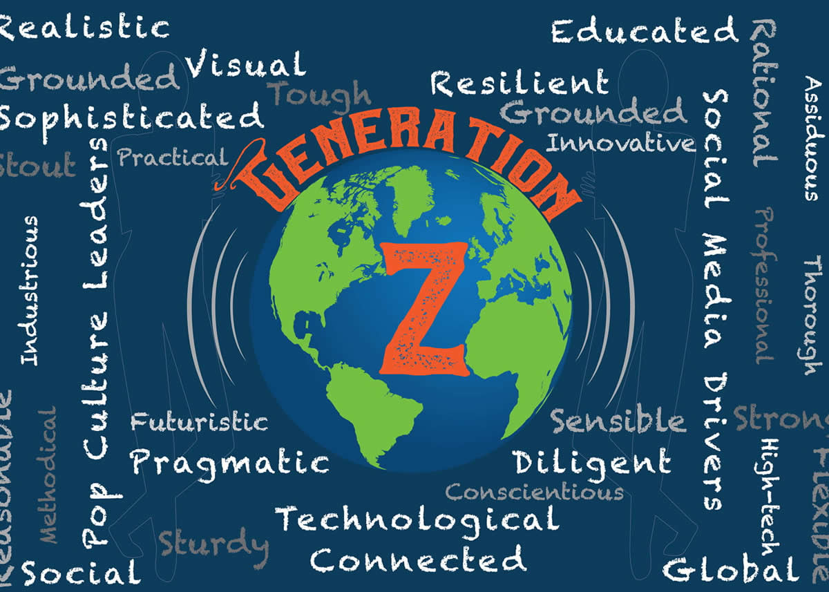 naem-2018-blog-generation-z-word-cloud-characteristics-globe-700x500