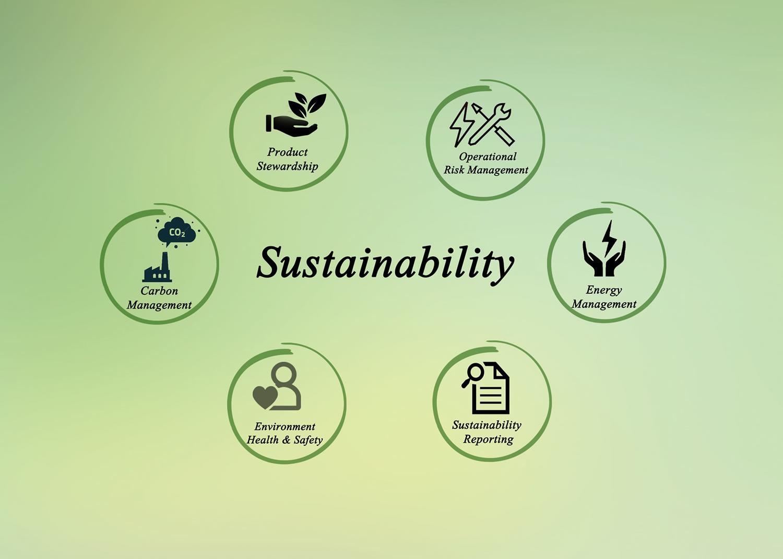 naem-2018-qanda-sustainability-700x500